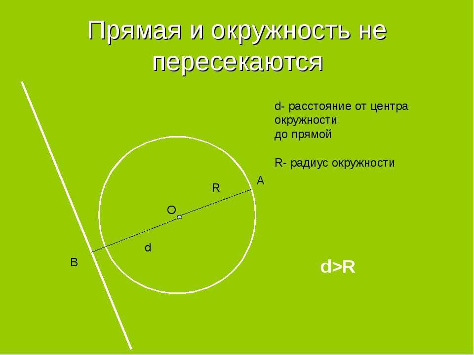Прямая и окружность не пересекаются d R d- расстояние от центра окружности до...