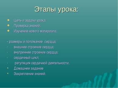 Этапы урока: Цель и задачи урока; Проверка знаний; Изучение нового материала:...