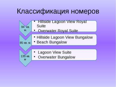 Классификация номеров
