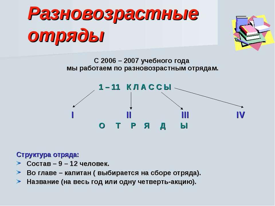 Разновозрастные отряды С 2006 – 2007 учебного года мы работаем по разновозрас...
