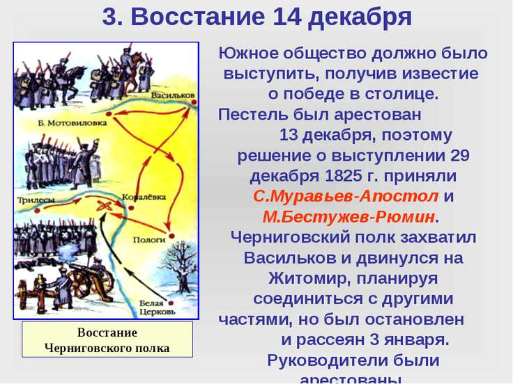 презентация по истории подпольное движение