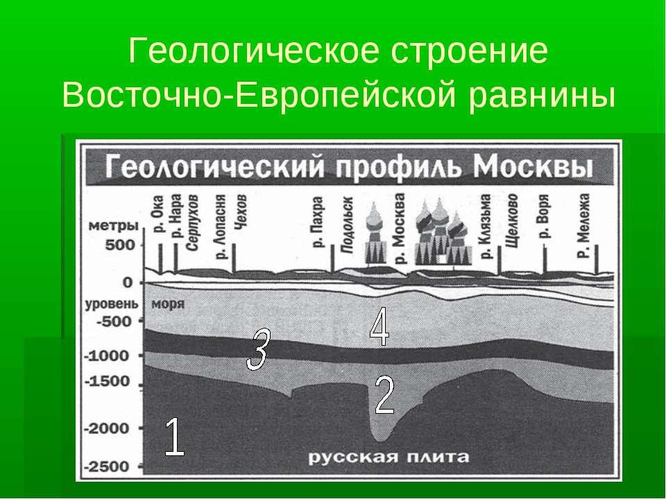 Геологическое строение Восточно-Европейской равнины