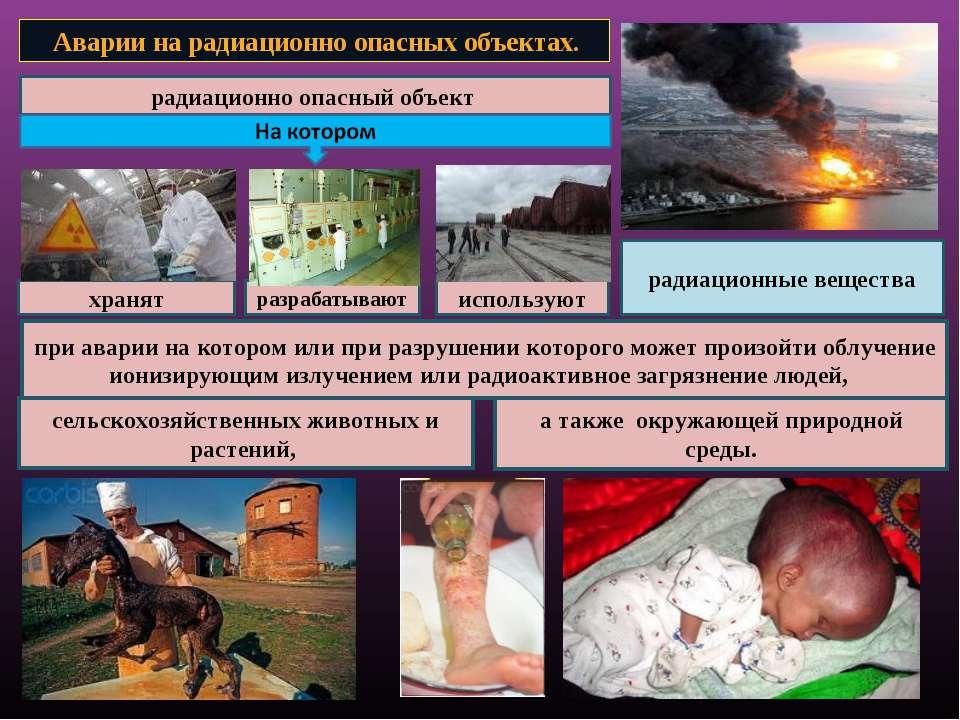 Аварии на радиационно опасных объектах. радиационно опасный объект хранят раз...
