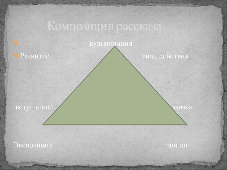 кульминация Развитие спад действия вступление развязка Экспозиция эпилог Комп...