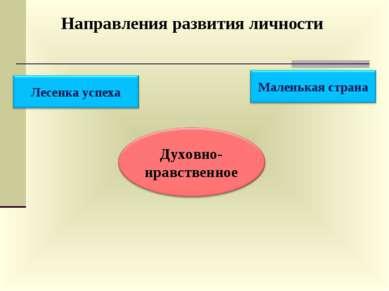 Направления развития личности
