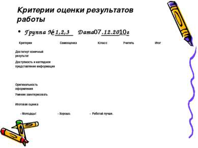 Критерии оценки результатов работы Группа № 1,2,3 Дата07.12.2010г Критерии Са...