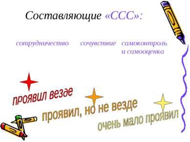 Составляющие «ССС»: сотрудничество сочувствие самоконтроль и самооценка