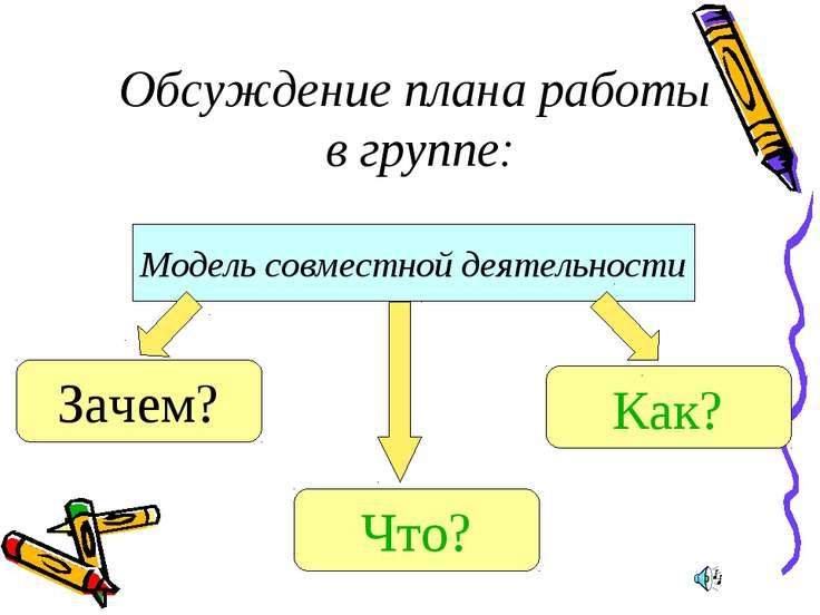 Обсуждение плана работы в группе: Модель совместной деятельности Зачем? Что? ...