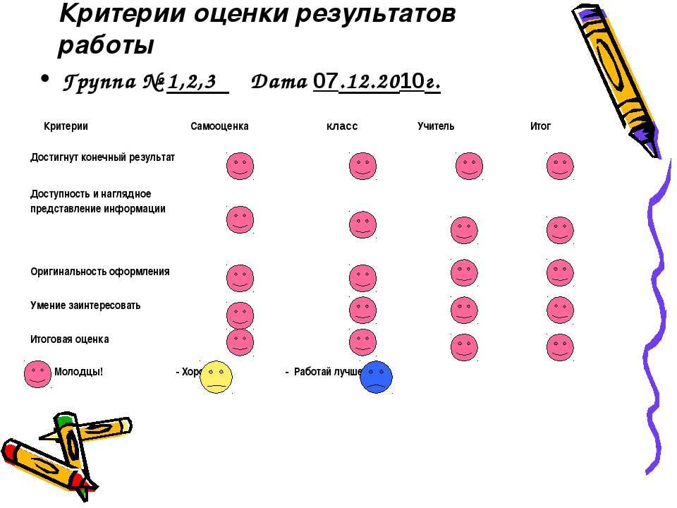 Критерии оценки результатов работы Группа № 1,2,3 Дата 07.12.2010г. Критерии ...