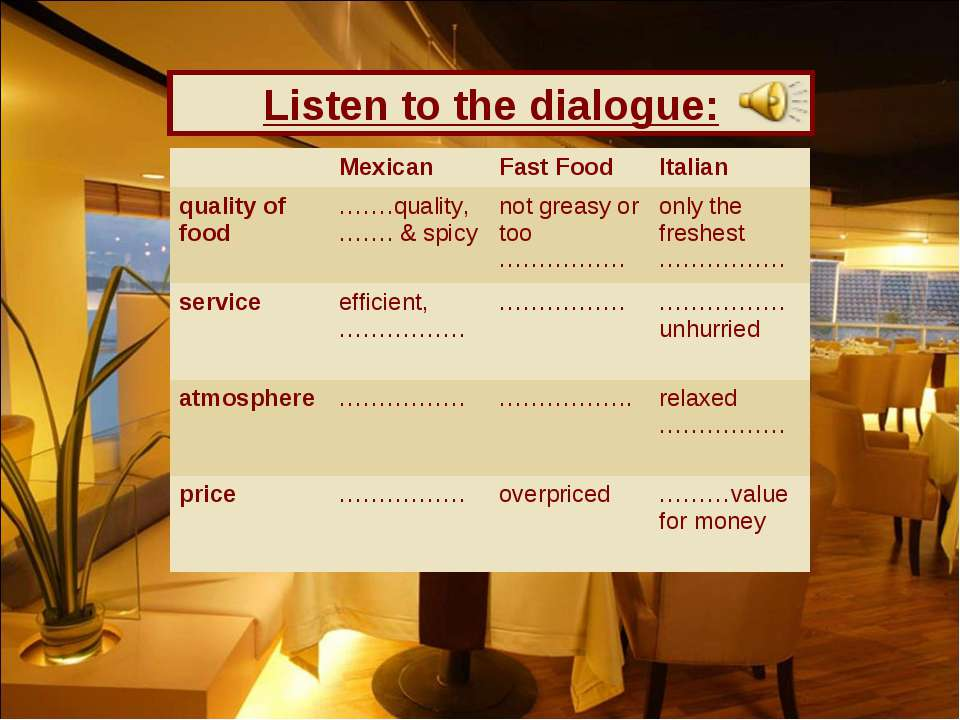 Listen to the dialogue: Mexican Fast Food Italian quality of food …….quality,...