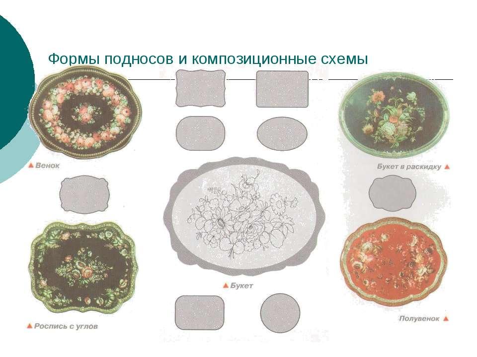 Формы подносов и композиционные схемы