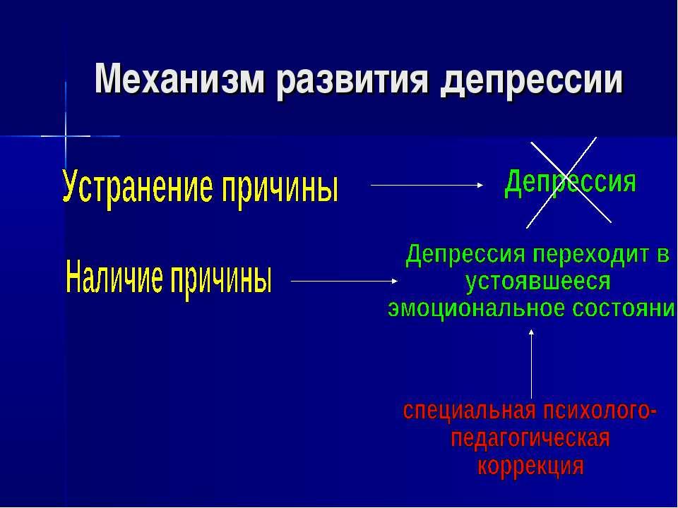 Механизм развития депрессии