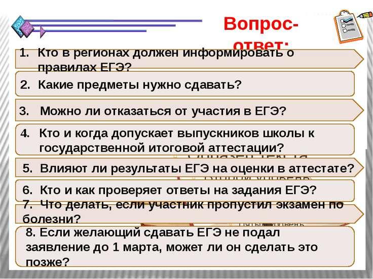Вопрос-ответ: 2. Кто в регионах должен информировать о правилах ЕГЭ? 3. Можно...