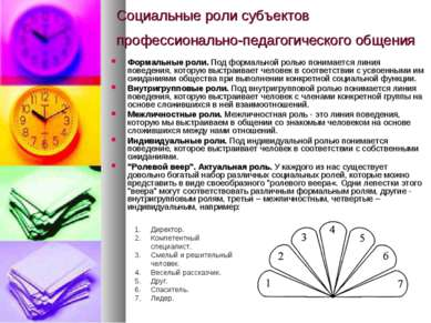 Социальные роли субъектов профессионально-педагогического общения Формальные ...