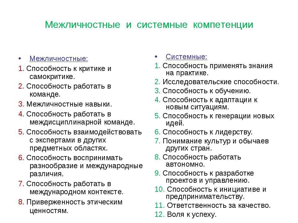 Межличностные и системные компетенции Межличностные: 1. Способность к критике...