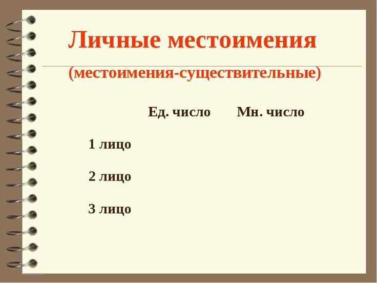 Личные местоимения (местоимения-существительные) Ед. число Мн. число 1 лицо 2...