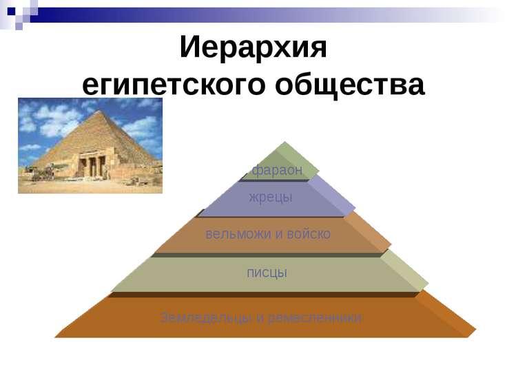 Иерархия египетского общества