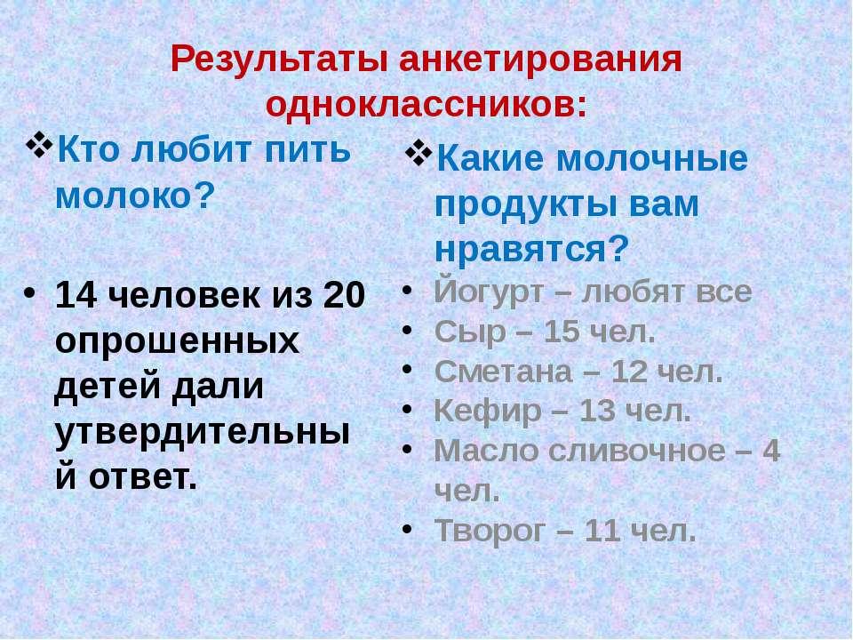 Результаты анкетирования одноклассников: Кто любит пить молоко? 14 человек из...