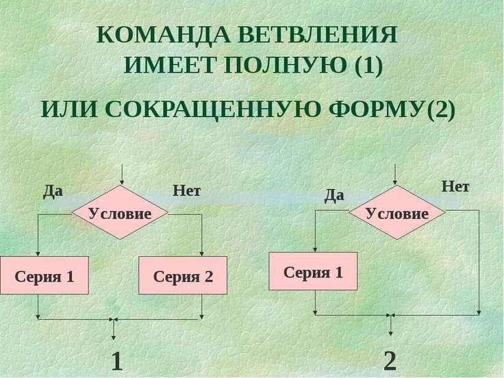 ИЛИ СОКРАЩЕННУЮ ФОРМУ(2) 1 2 КОМАНДА ВЕТВЛЕНИЯ ИМЕЕТ ПОЛНУЮ (1)