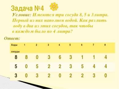 Задача №4 Условие: Имеются три сосуда 8, 5 и 3литра. Первый из них наполнен в...
