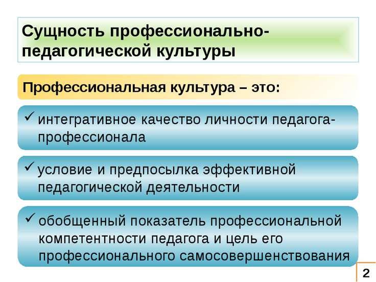 2 Сущность профессионально-педагогической культуры Профессиональная культура ...