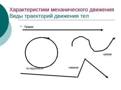 Характеристики механического движения Виды траекторий движения тел Прямая кри...