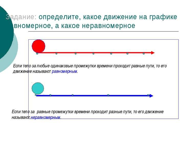 Задание: определите, какое движение на графике равномерное, а какое неравноме...