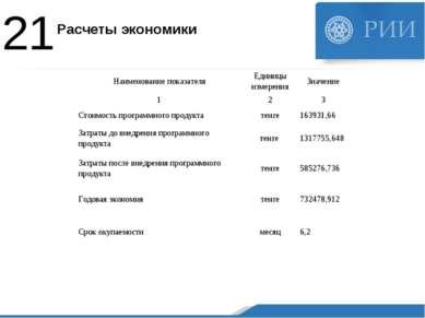 Расчеты экономики 21 Наименование показателя Единицы измерения Значение 1 2 3...
