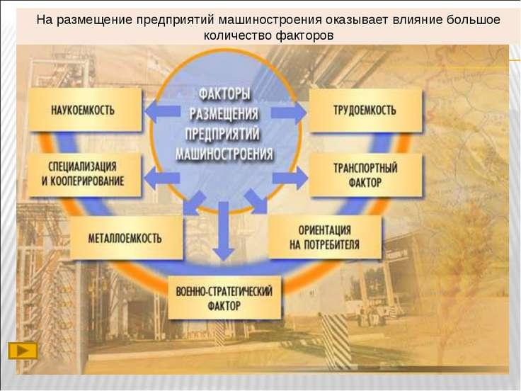 На размещение предприятий машиностроения оказывает влияние большое количество...