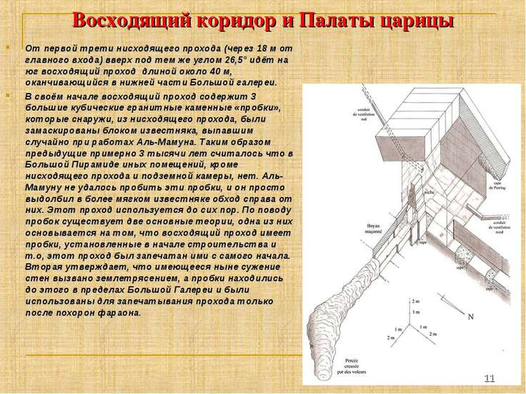 Восходящий коридор и Палаты царицы От первой трети нисходящего прохода (через...