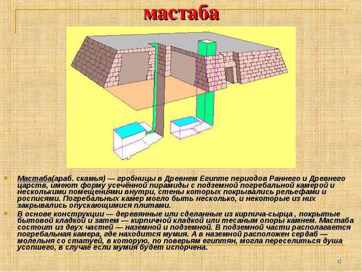 мастаба Мастаба(араб. скамья)— гробницы в Древнем Египте периодов Раннего и ...