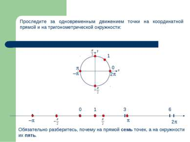 0 1 0 3 2 6 2 у х 1 – – Проследите за одновременным движением точки на коорди...