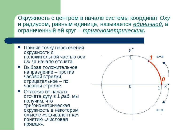 Окружность с центром в начале системы координат Oxy и радиусом, равным единиц...