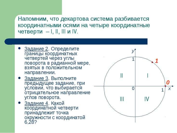 Напомним, что декартова система разбивается координатными осями на четыре коо...