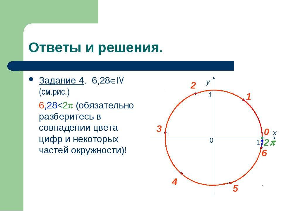 Ответы и решения. Задание 4. 6,28 IV (см.рис.) 6,28