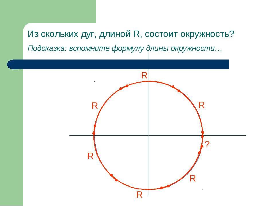 Из скольких дуг, длиной R, состоит окружность? Подсказка: вспомните формулу д...