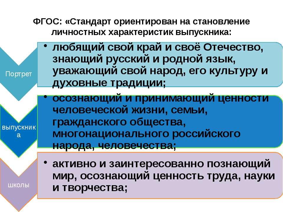 ФГОС: «Стандарт ориентирован на становление личностных характеристик выпускника: