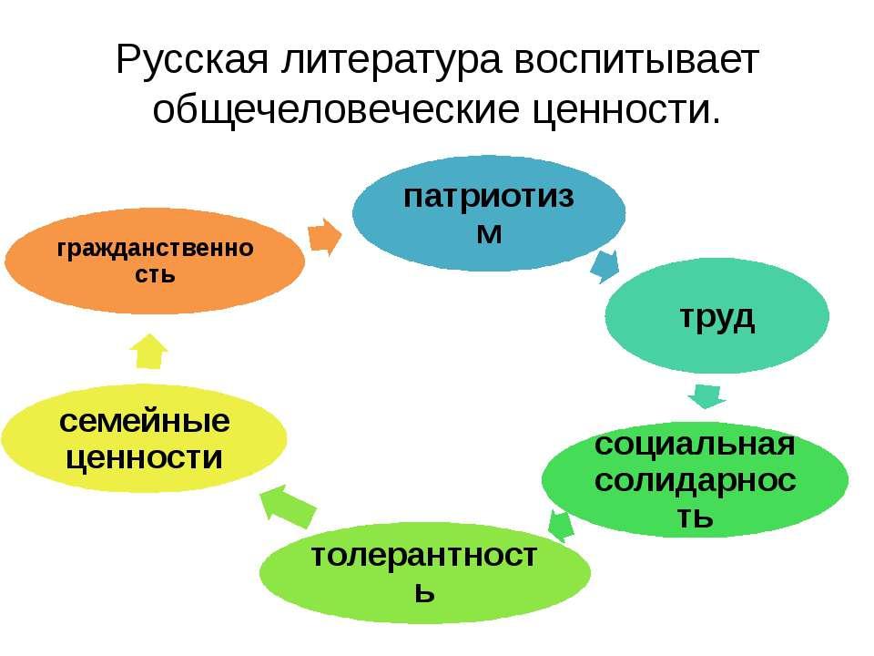 Русская литература воспитывает общечеловеческие ценности.