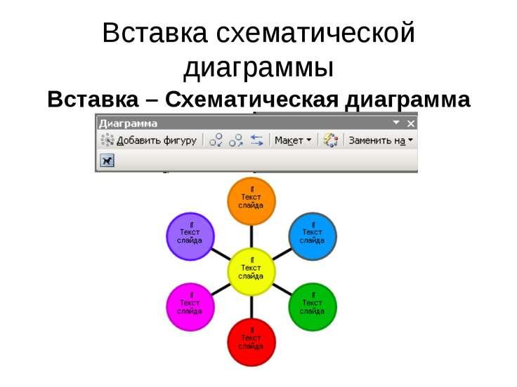 Вставка схематической диаграммы Вставка – Схематическая диаграмма