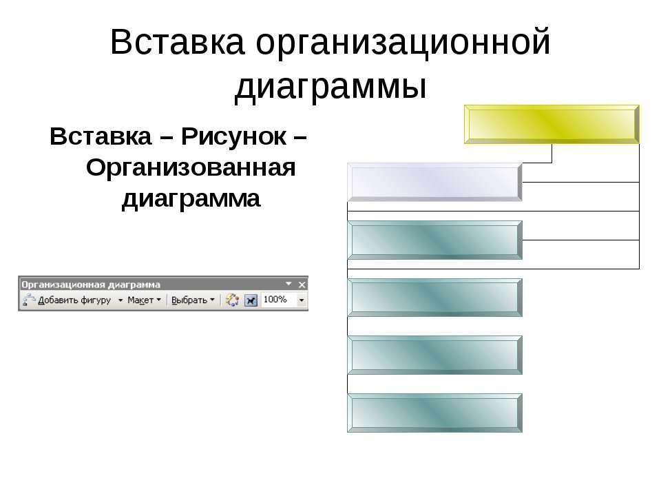 Вставка организационной диаграммы Вставка – Рисунок – Организованная диаграмма