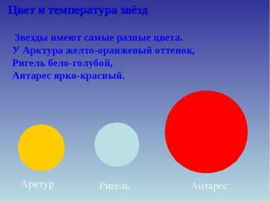 Цвет и температура звёзд У Арктура желто-оранжевый оттенок, Арктур Ригель Ант...