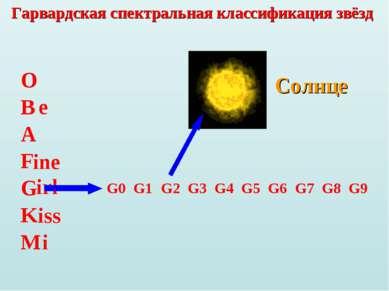 Гарвардская спектральная классификация звёзд O B A F G M K e ine irl iss i G0...