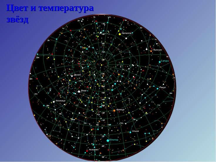 Цвет и температура звёзд