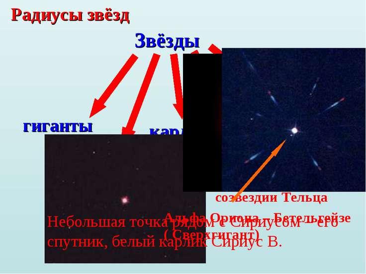 Радиусы звёзд Звёзды