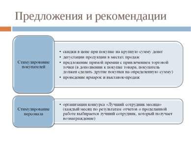 Предложения и рекомендации