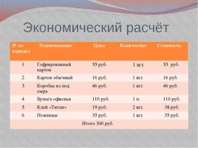 Экономический расчёт № по порядку Наименование Цена Количество Стоимость 1 Го...