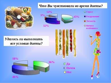 Что Вы чувствовали во время диеты? Удалось ли выполнить все условия диеты?