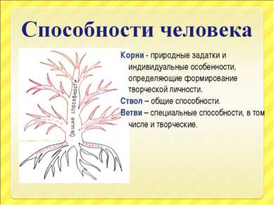 Корни - природные задатки и индивидуальные особенности, определяющие формиров...