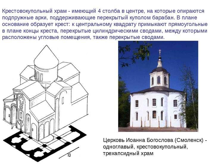 Крестовокупольный храм - имеющий 4 столба в центре, на которые опираются подп...