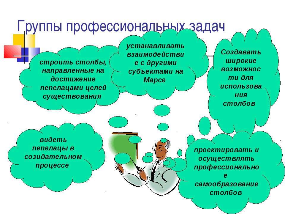 Группы профессиональных задач Создавать широкие возможности для использования...